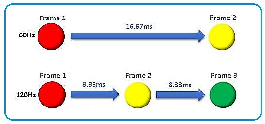 افزایش کیفیت تصویر تلویزیون
