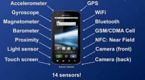 سنسورهای گوشیهای هوشمند