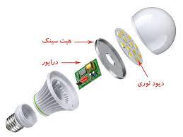 کم نورشدن لامپ تصویر